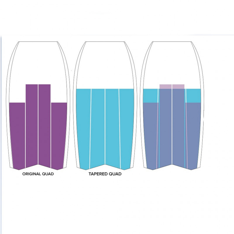 NMD BODYBOARDS Ben Player Quad Concave PFS-T Wi-Fly 2.0 NRG+ Core